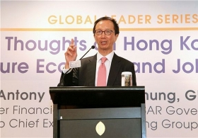 Mr. Antony Leung Kam-chung on 'Hong Kong's Future Economy and Job Market' (Highlight Version)